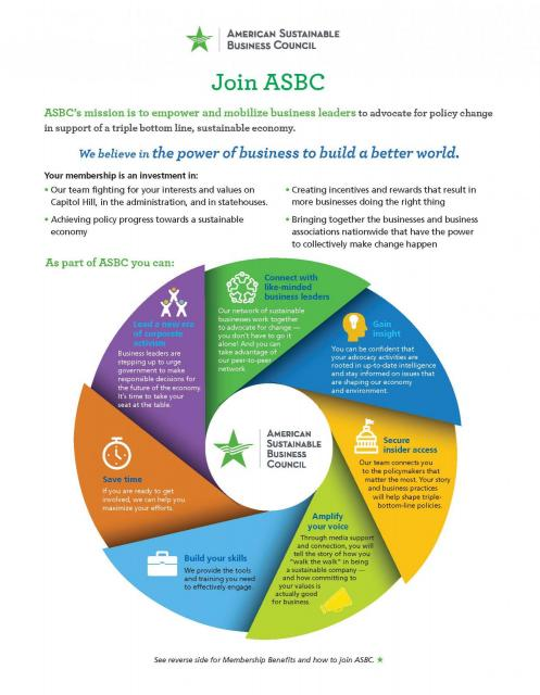 Aa Membership Benefits >> Membership Benefits American Sustainable Business Council